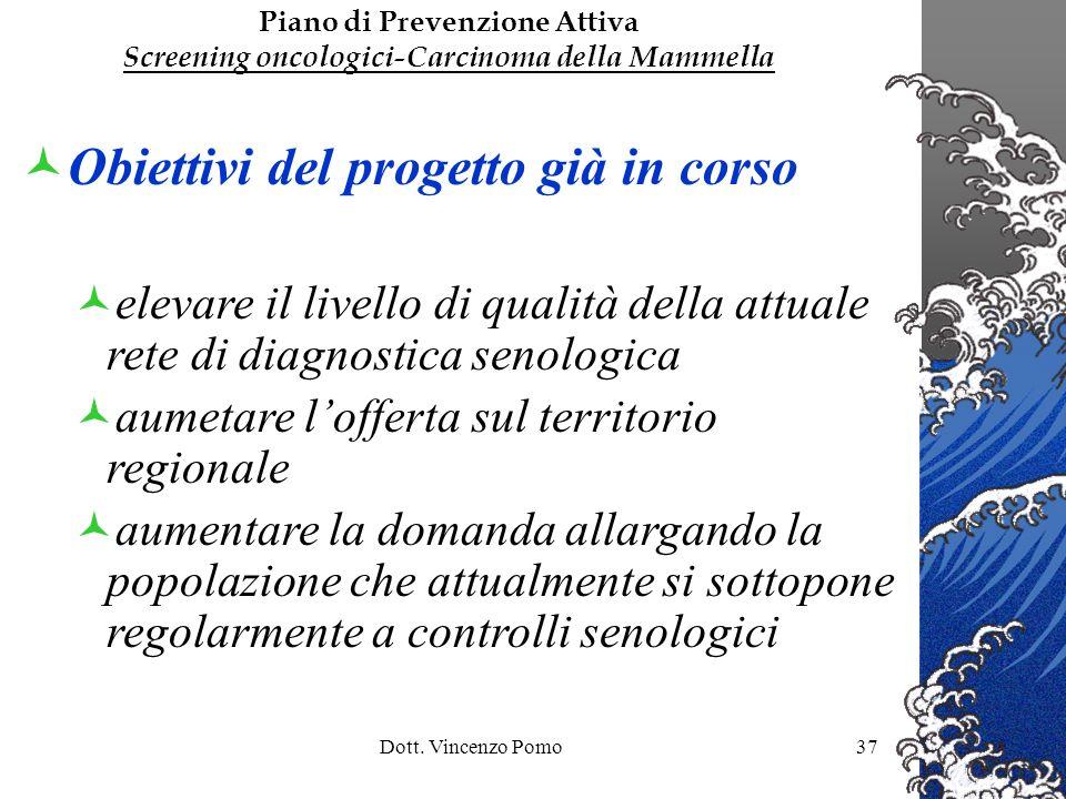 Dott. Vincenzo Pomo37 Obiettivi del progetto già in corso elevare il livello di qualità della attuale rete di diagnostica senologica aumetare lofferta
