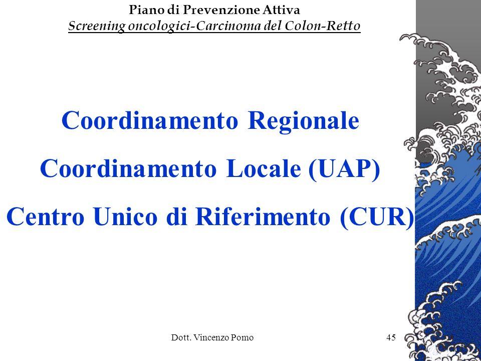 Dott. Vincenzo Pomo45 Coordinamento Regionale Coordinamento Locale (UAP) Centro Unico di Riferimento (CUR) Piano di Prevenzione Attiva Screening oncol