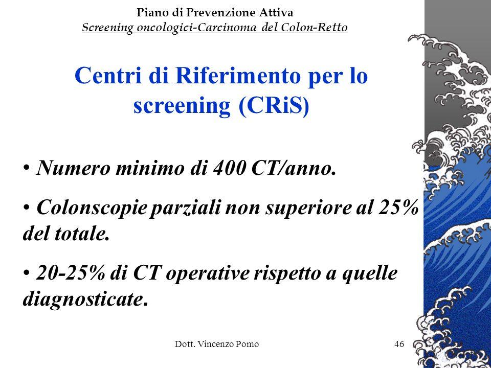 Dott. Vincenzo Pomo46 Centri di Riferimento per lo screening (CRiS ) Numero minimo di 400 CT/anno. Colonscopie parziali non superiore al 25% del total