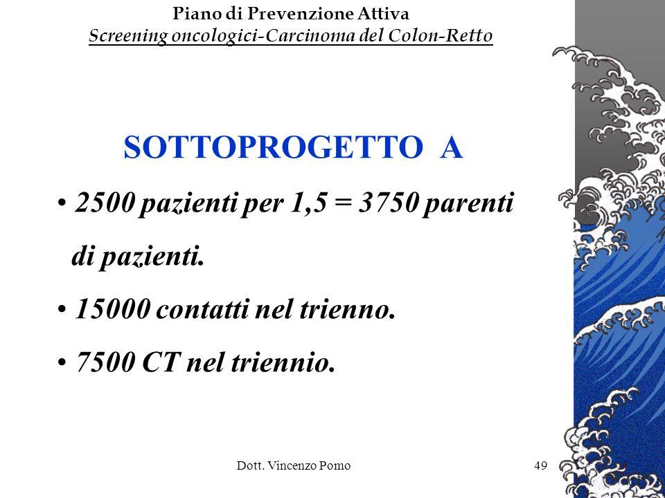 Dott. Vincenzo Pomo49 SOTTOPROGETTO A 2500 pazienti per 1,5 = 3750 parenti di pazienti. 15000 contatti nel trienno. 7500 CT nel triennio. Piano di Pre