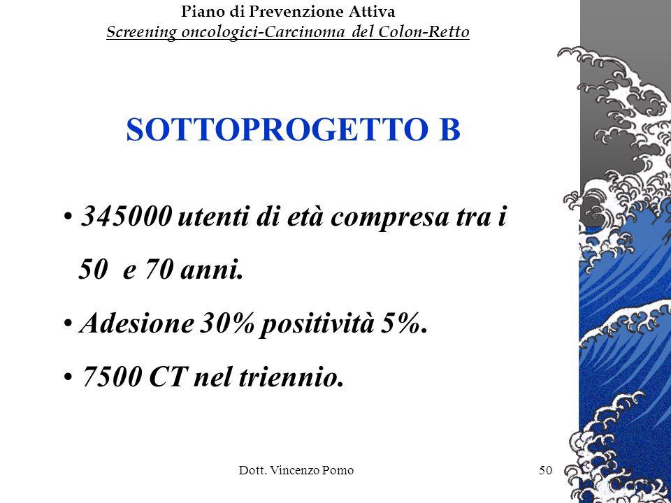 Dott. Vincenzo Pomo50 SOTTOPROGETTO B 345000 utenti di età compresa tra i 50 e 70 anni. Adesione 30% positività 5%. 7500 CT nel triennio. Piano di Pre