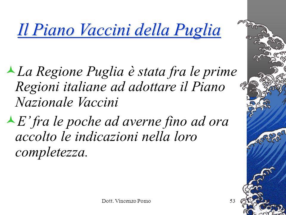 Dott. Vincenzo Pomo53 Il Piano Vaccini della Puglia La Regione Puglia è stata fra le prime Regioni italiane ad adottare il Piano Nazionale Vaccini E f