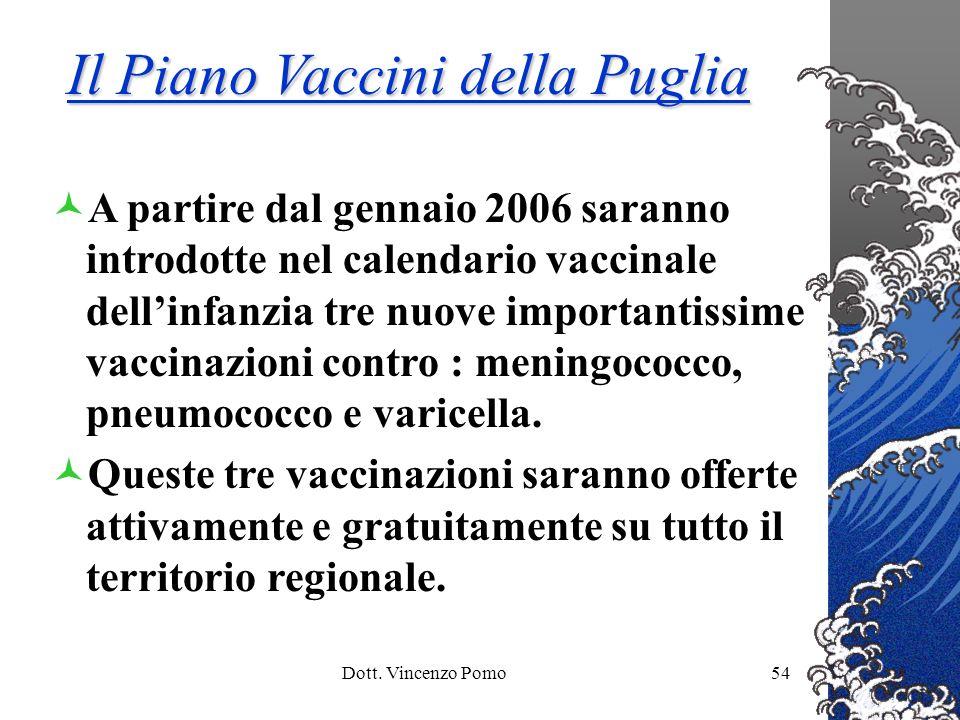 Dott. Vincenzo Pomo54 A partire dal gennaio 2006 saranno introdotte nel calendario vaccinale dellinfanzia tre nuove importantissime vaccinazioni contr