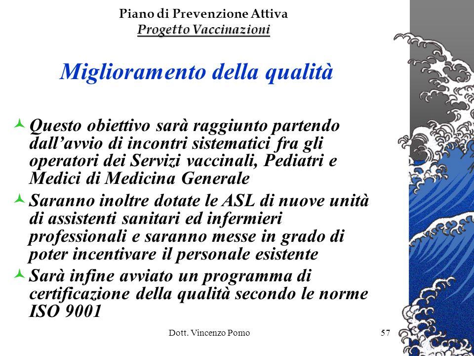 Dott. Vincenzo Pomo57 Miglioramento della qualità Questo obiettivo sarà raggiunto partendo dallavvio di incontri sistematici fra gli operatori dei Ser