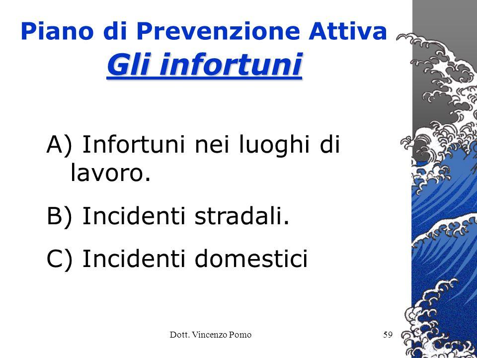 Dott. Vincenzo Pomo59 Gli infortuni Piano di Prevenzione Attiva Gli infortuni A) Infortuni nei luoghi di lavoro. B) Incidenti stradali. C) Incidenti d