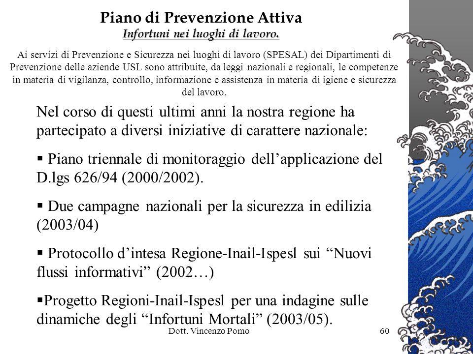 Dott. Vincenzo Pomo60 Ai servizi di Prevenzione e Sicurezza nei luoghi di lavoro (SPESAL) dei Dipartimenti di Prevenzione delle aziende USL sono attri