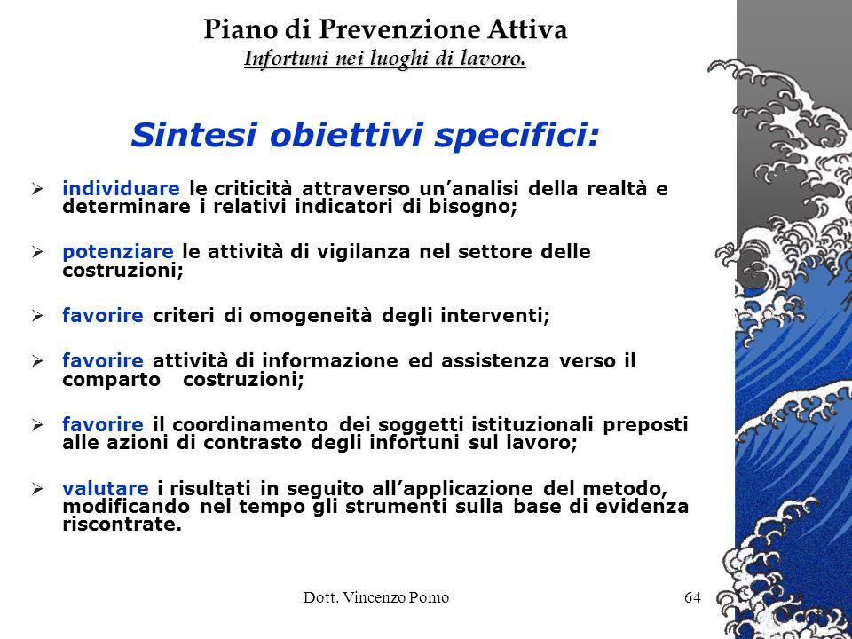 Dott. Vincenzo Pomo64 Sintesi obiettivi specifici: individuare le criticità attraverso unanalisi della realtà e determinare i relativi indicatori di b