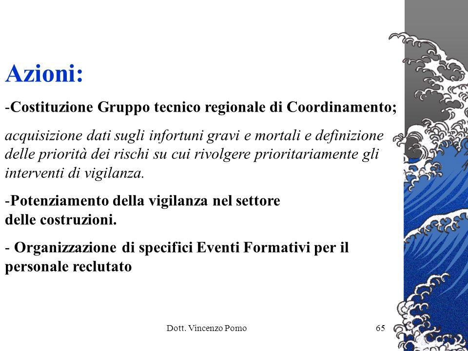 Dott. Vincenzo Pomo65 Azioni: -Costituzione Gruppo tecnico regionale di Coordinamento; acquisizione dati sugli infortuni gravi e mortali e definizione