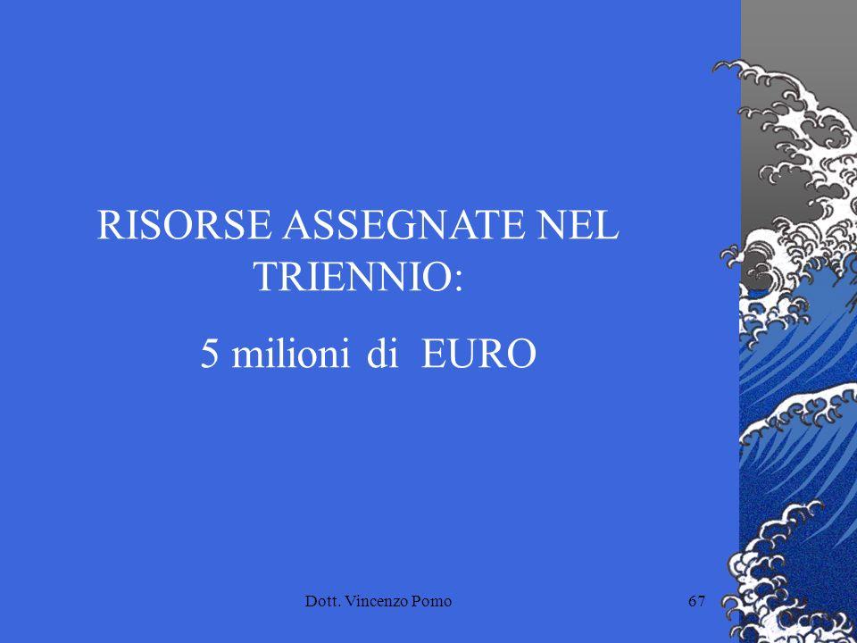 Dott. Vincenzo Pomo67 RISORSE ASSEGNATE NEL TRIENNIO: 5 milioni di EURO