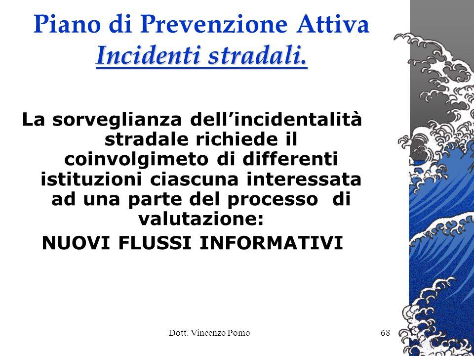 Dott. Vincenzo Pomo68 La sorveglianza dellincidentalità stradale richiede il coinvolgimeto di differenti istituzioni ciascuna interessata ad una parte