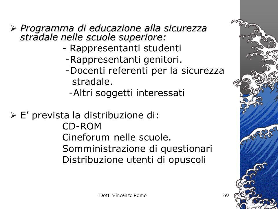 Dott. Vincenzo Pomo69 Programma di educazione alla sicurezza stradale nelle scuole superiore: Programma di educazione alla sicurezza stradale nelle sc
