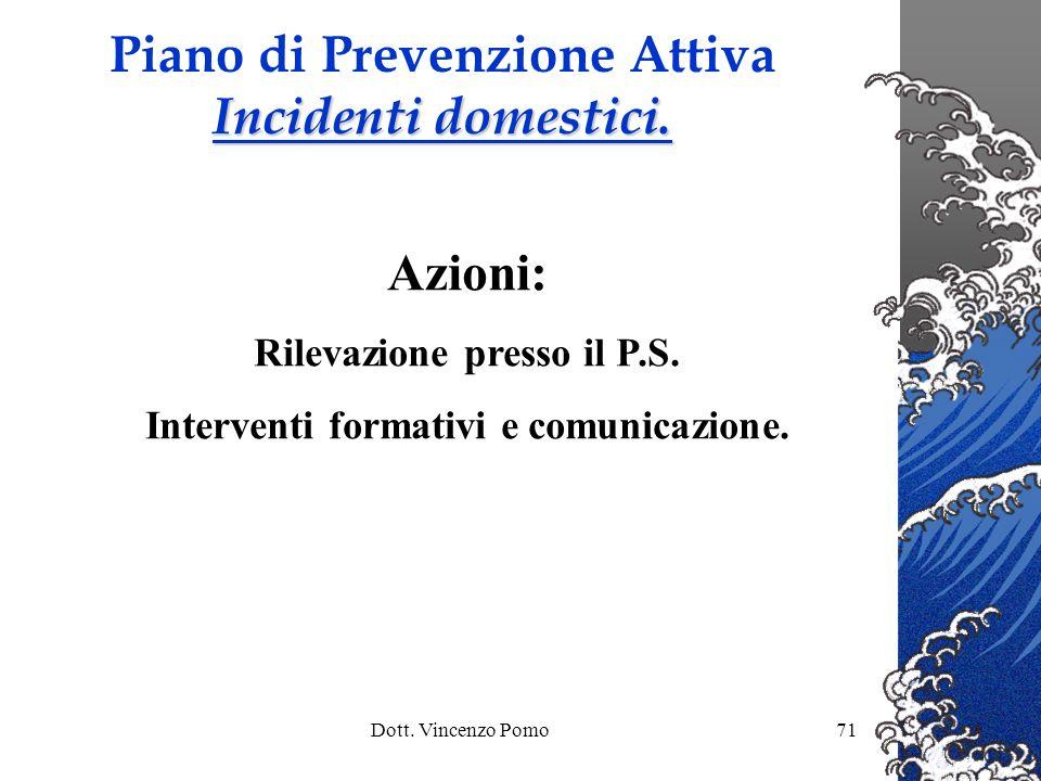 Dott. Vincenzo Pomo71 Azioni: Rilevazione presso il P.S. Interventi formativi e comunicazione. Incidenti domestici. Piano di Prevenzione Attiva Incide