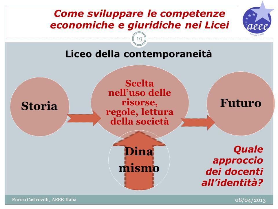 Come sviluppare le competenze economiche e giuridiche nei Licei Liceo della contemporaneità 08/04/2013 Enrico Castrovilli, AEEE-Italia 19 Scelta nellu