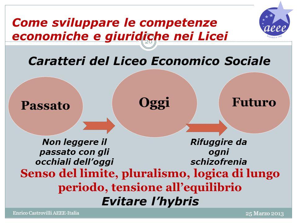Come sviluppare le competenze economiche e giuridiche nei Licei 25 Marzo 2013 Enrico Castrovilli AEEE-Italia 20 Caratteri del Liceo Economico Sociale