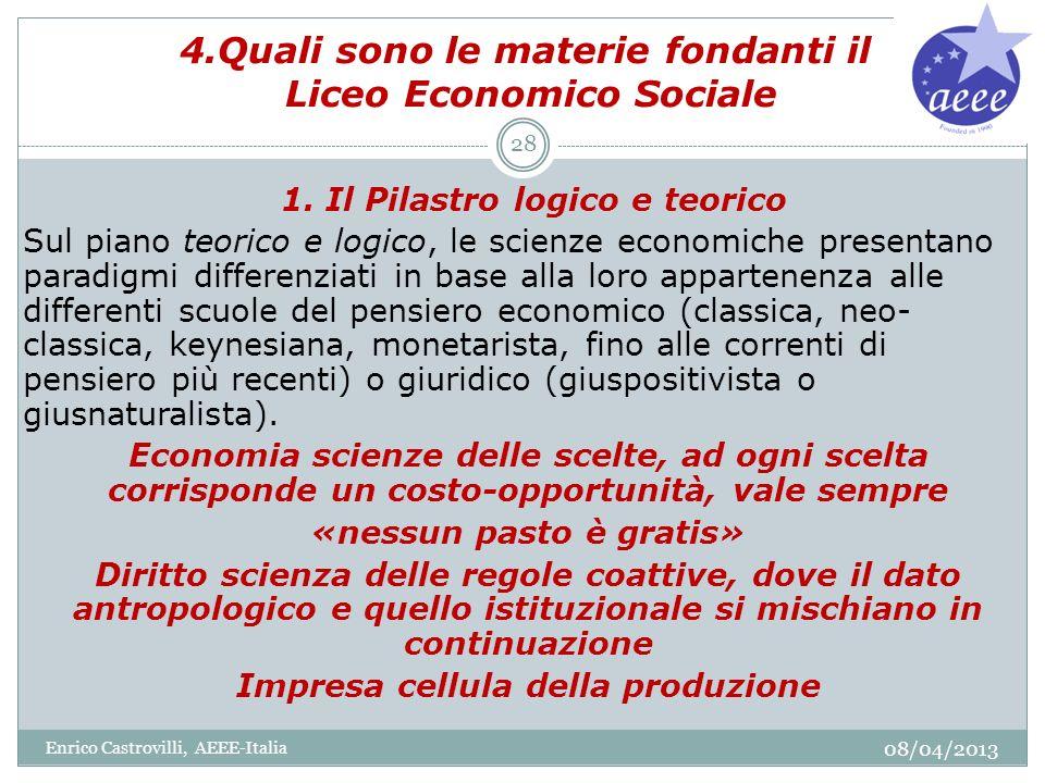 4.Quali sono le materie fondanti il Liceo Economico Sociale 1. Il Pilastro logico e teorico Sul piano teorico e logico, le scienze economiche presenta