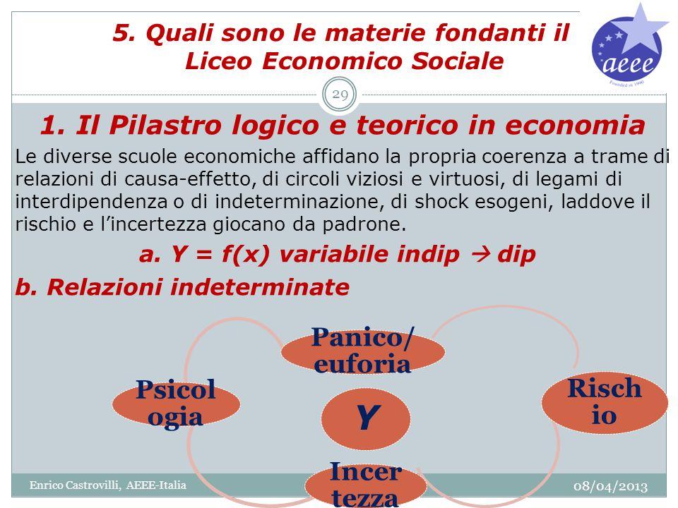 5. Quali sono le materie fondanti il Liceo Economico Sociale 1. Il Pilastro logico e teorico in economia Le diverse scuole economiche affidano la prop