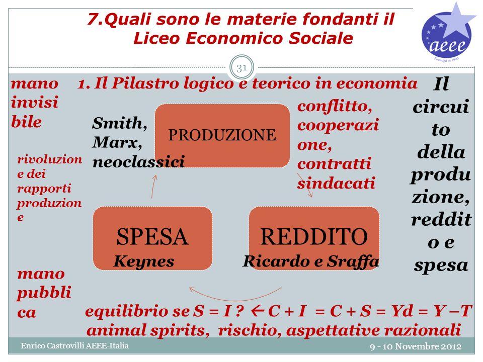 7.Quali sono le materie fondanti il Liceo Economico Sociale 9 - 10 Novembre 2012 Enrico Castrovilli AEEE-Italia 31 1. Il Pilastro logico e teorico in