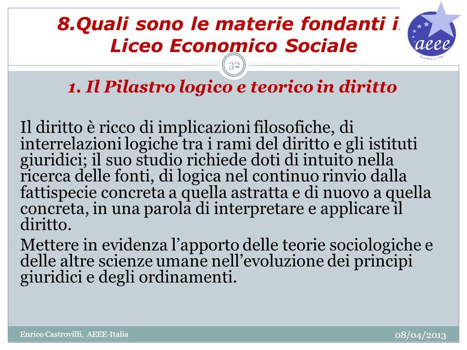 8.Quali sono le materie fondanti il Liceo Economico Sociale 08/04/2013 Enrico Castrovilli, AEEE-Italia 32 1. Il Pilastro logico e teorico in diritto I