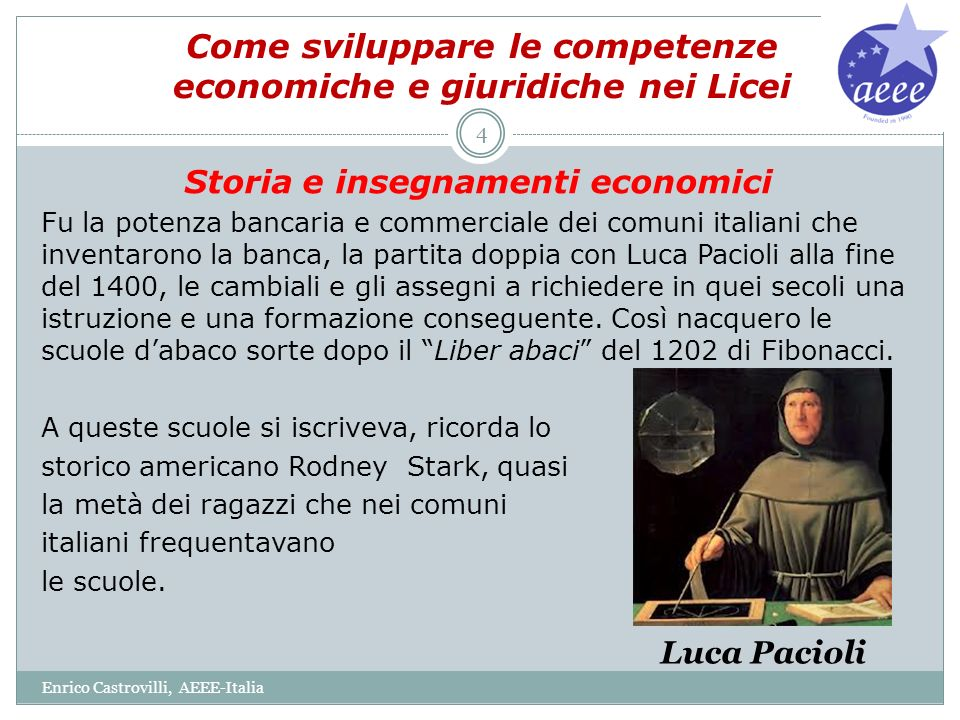 9 - 10 Novembre 2012 Enrico Castrovilli AEEE-Italia 15 Classe terminale Science économique (80 h.) 1.