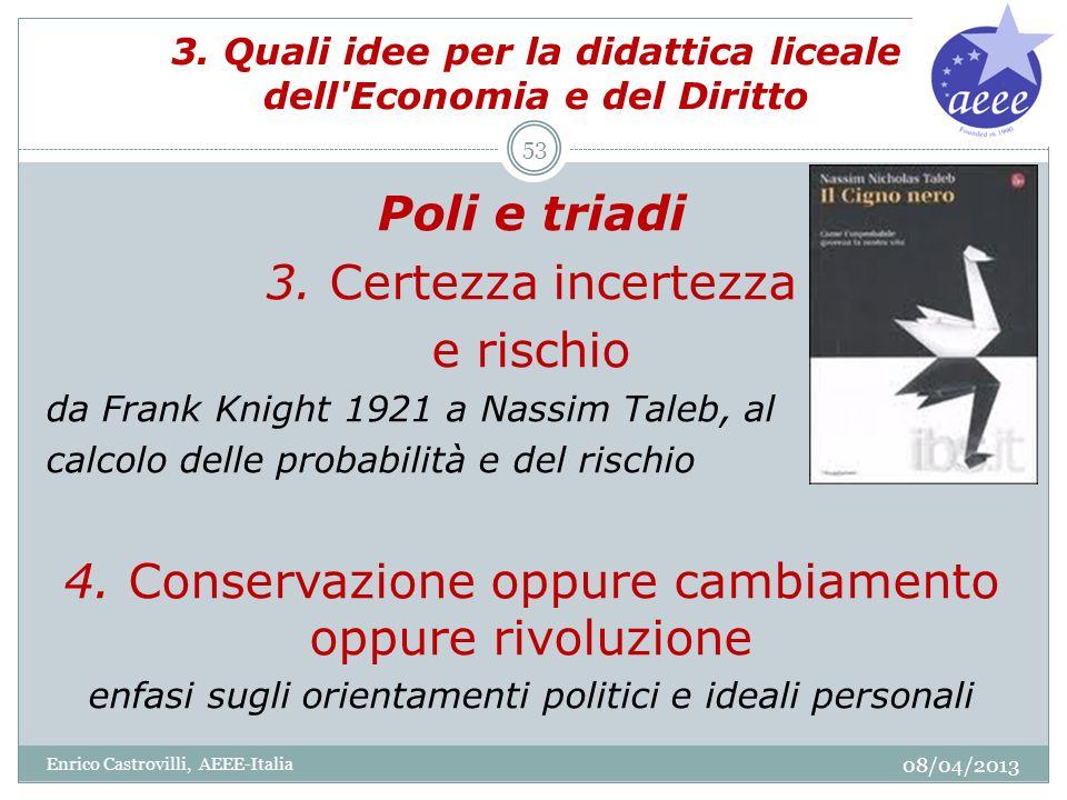 3. Quali idee per la didattica liceale dell'Economia e del Diritto Poli e triadi 3. Certezza incertezza e rischio da Frank Knight 1921 a Nassim Taleb,
