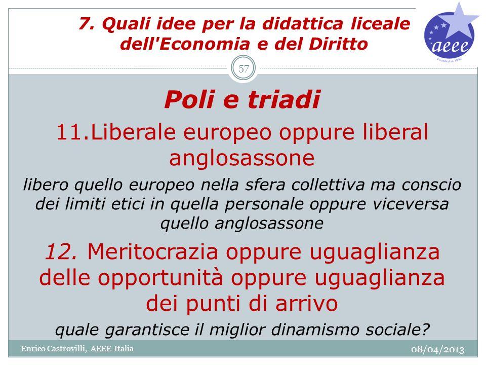 7. Quali idee per la didattica liceale dell'Economia e del Diritto Poli e triadi 11.Liberale europeo oppure liberal anglosassone libero quello europeo