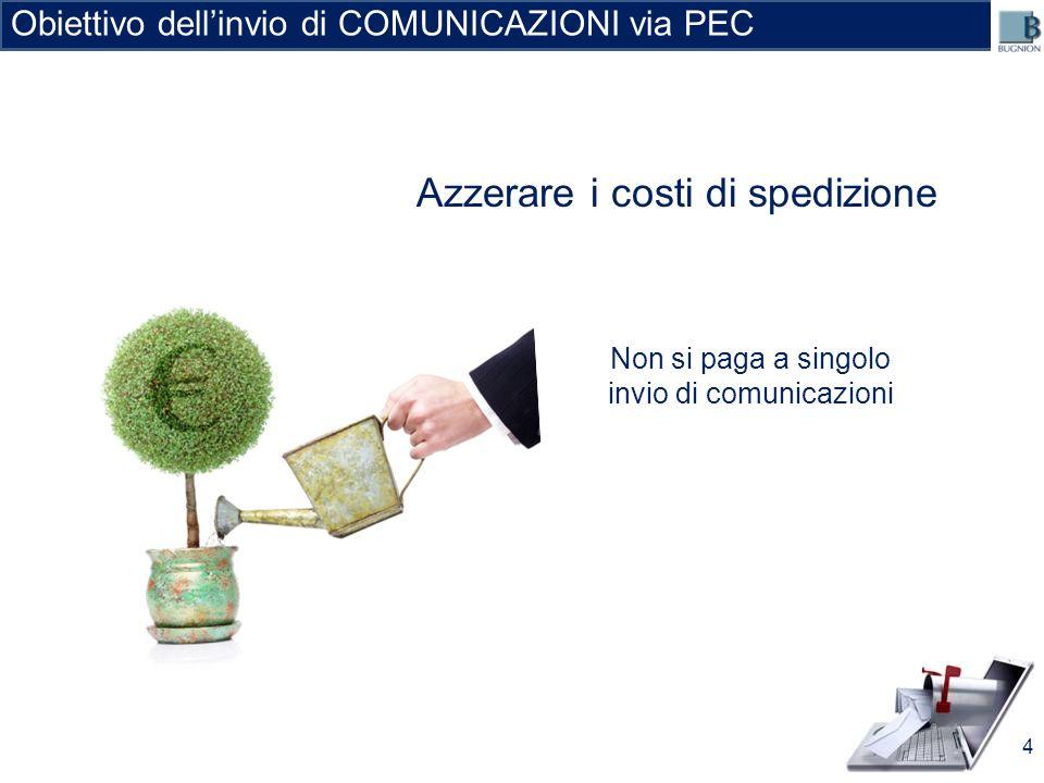 Ridurre i tempi di latenza (le comunicazioni arrivano subito) Obiettivo dellinvio di COMUNICAZIONI via PEC Le comunicazioni arriveranno a destinazione immediatamente 5