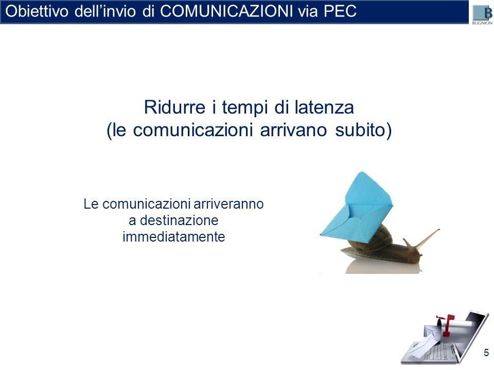 Ridurre i tempi di latenza (le comunicazioni arrivano subito) Obiettivo dellinvio di COMUNICAZIONI via PEC Le comunicazioni arriveranno a destinazione