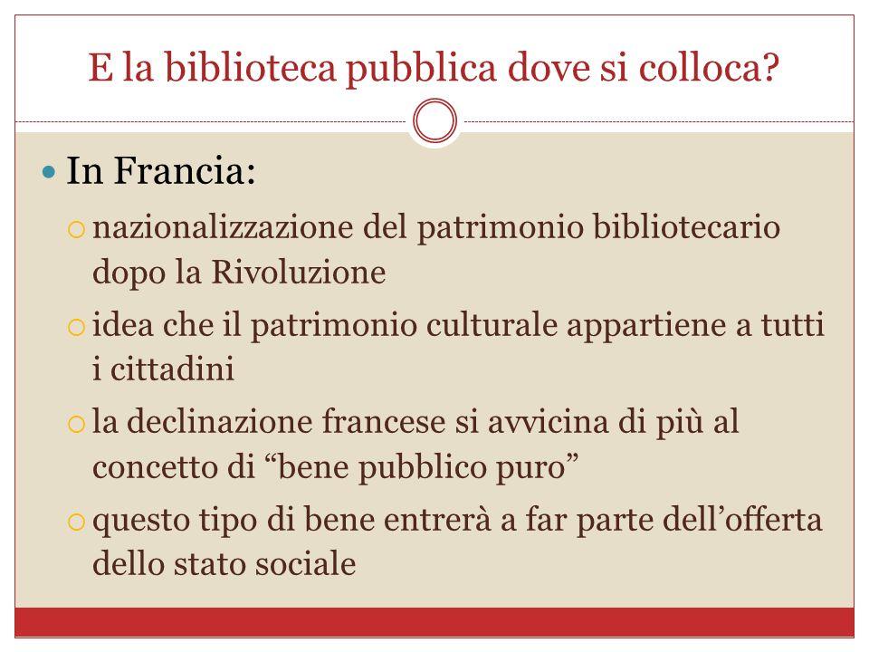 E la biblioteca pubblica dove si colloca? In Francia: nazionalizzazione del patrimonio bibliotecario dopo la Rivoluzione idea che il patrimonio cultur