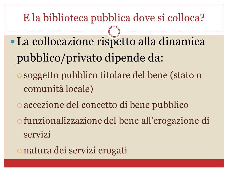 E la biblioteca pubblica dove si colloca? La collocazione rispetto alla dinamica pubblico/privato dipende da: soggetto pubblico titolare del bene (sta