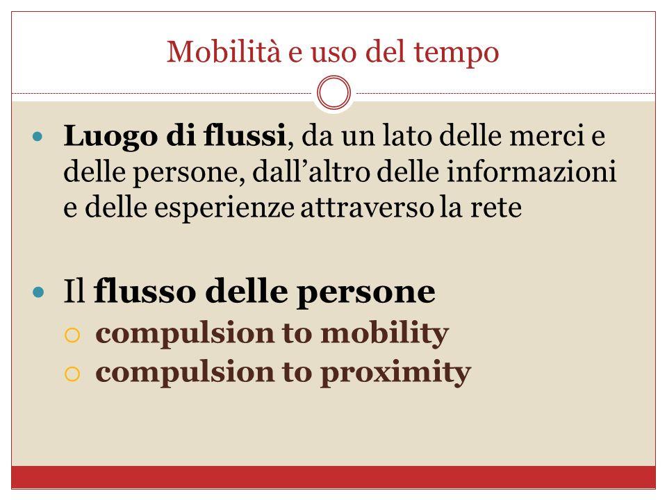 Mobilità e uso del tempo Luogo di flussi, da un lato delle merci e delle persone, dallaltro delle informazioni e delle esperienze attraverso la rete I