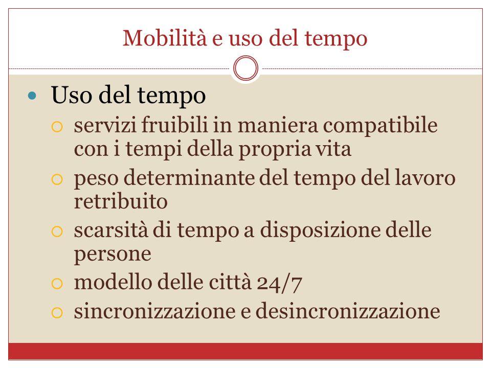 Mobilità e uso del tempo Uso del tempo servizi fruibili in maniera compatibile con i tempi della propria vita peso determinante del tempo del lavoro r