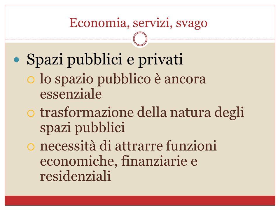 Economia, servizi, svago Spazi pubblici e privati lo spazio pubblico è ancora essenziale trasformazione della natura degli spazi pubblici necessità di