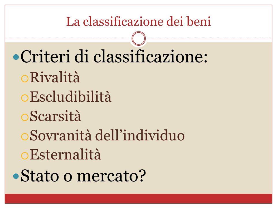 La classificazione dei beni Criteri di classificazione: Rivalità Escludibilità Scarsità Sovranità dellindividuo Esternalità Stato o mercato?