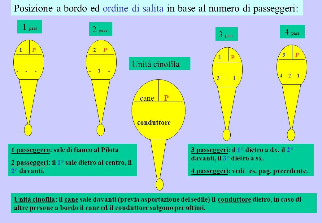 21 ISTRUZIONI per SALIRE a BORDO e SCENDERE in SICUREZZA NO ! IL ROTORE DI CODA NON SI VEDE 4 2 1 3 P Lelicottero può trasportare il Pilota + 4 person