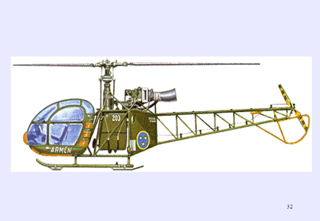 31 atterra qui Spalle al vento Sguardo rivolto allELI e alla zona di atterraggio AREA di ATTERRAGGIO : Almeno 25 x 25 metri (4x4 per lappoggio a terra