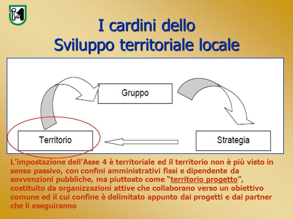 I cardini dello Sviluppo territoriale locale Limpostazione dellAsse 4 è territoriale ed il territorio non è più visto in senso passivo, con confini am