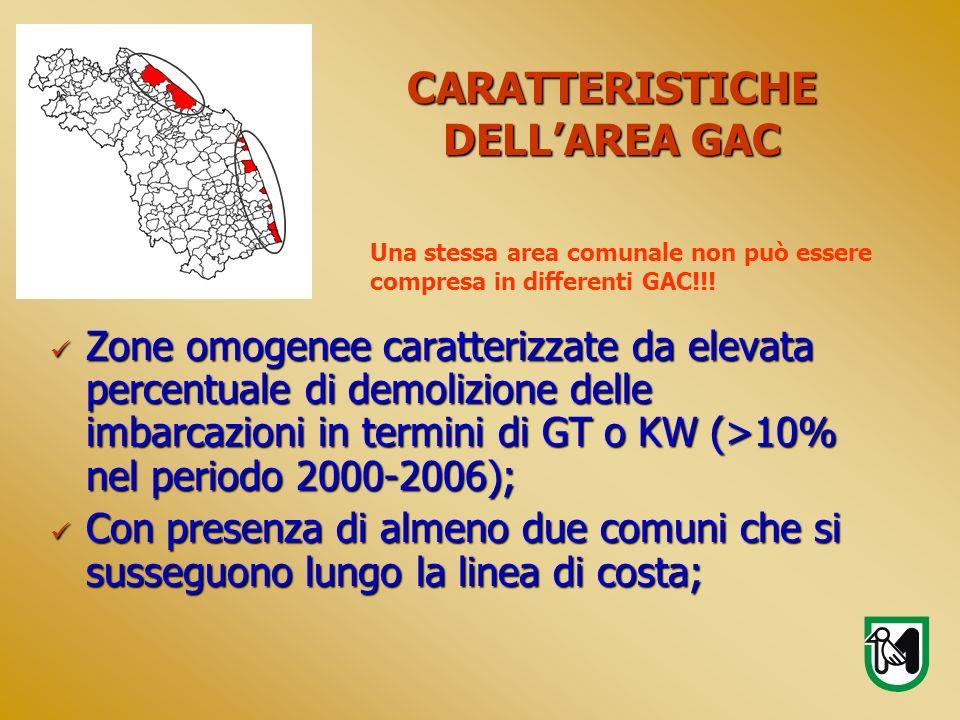 CARATTERISTICHE DELLAREA GAC Zone omogenee caratterizzate da elevata percentuale di demolizione delle imbarcazioni in termini di GT o KW (>10% nel per