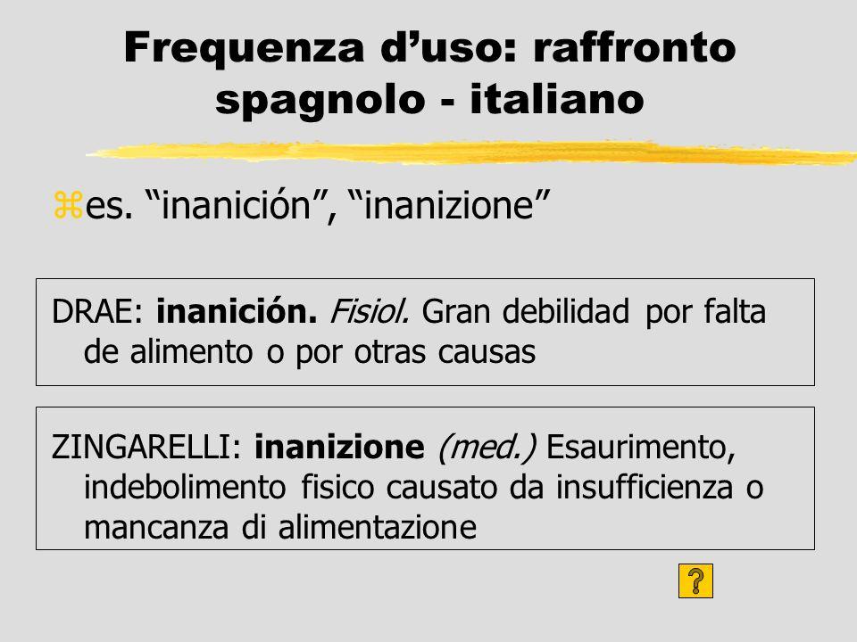 Frequenza duso: raffronto spagnolo - italiano zes. inanición, inanizione DRAE: inanición. Fisiol. Gran debilidad por falta de alimento o por otras cau