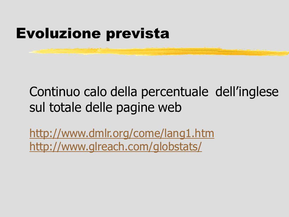 Evoluzione prevista Continuo calo della percentuale dellinglese sul totale delle pagine web http://www.dmlr.org/come/lang1.htm http://www.glreach.com/