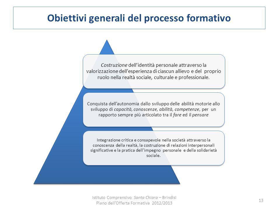 Obiettivi generali del processo formativo Costruzione dellidentità personale attraverso la valorizzazione dellesperienza di ciascun allievo e del prop