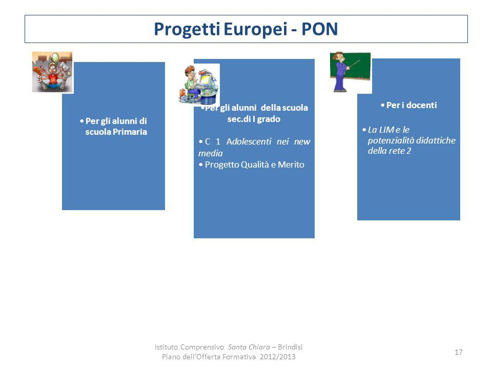 Progetti Europei - PON Per gli alunni di scuola Primaria Per gli alunni della scuola sec.di I grado C 1 Adolescenti nei new media Progetto Qualità e M