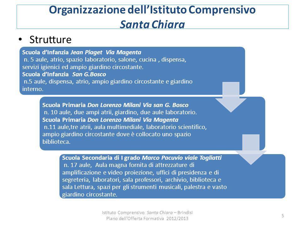 Organizzazione dellIstituto Comprensivo Santa Chiara Strutture Scuola dInfanzia Jean Piaget Via Magenta n. 5 aule, atrio, spazio laboratorio, salone,