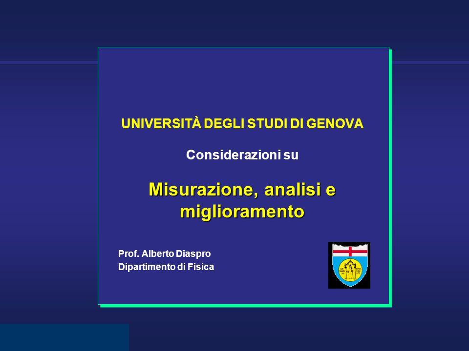 Misurazione, analisi e miglioramento UNIVERSITÀ DEGLI STUDI DI GENOVA Considerazioni su Misurazione, analisi e miglioramento Prof. Alberto Diaspro Dip