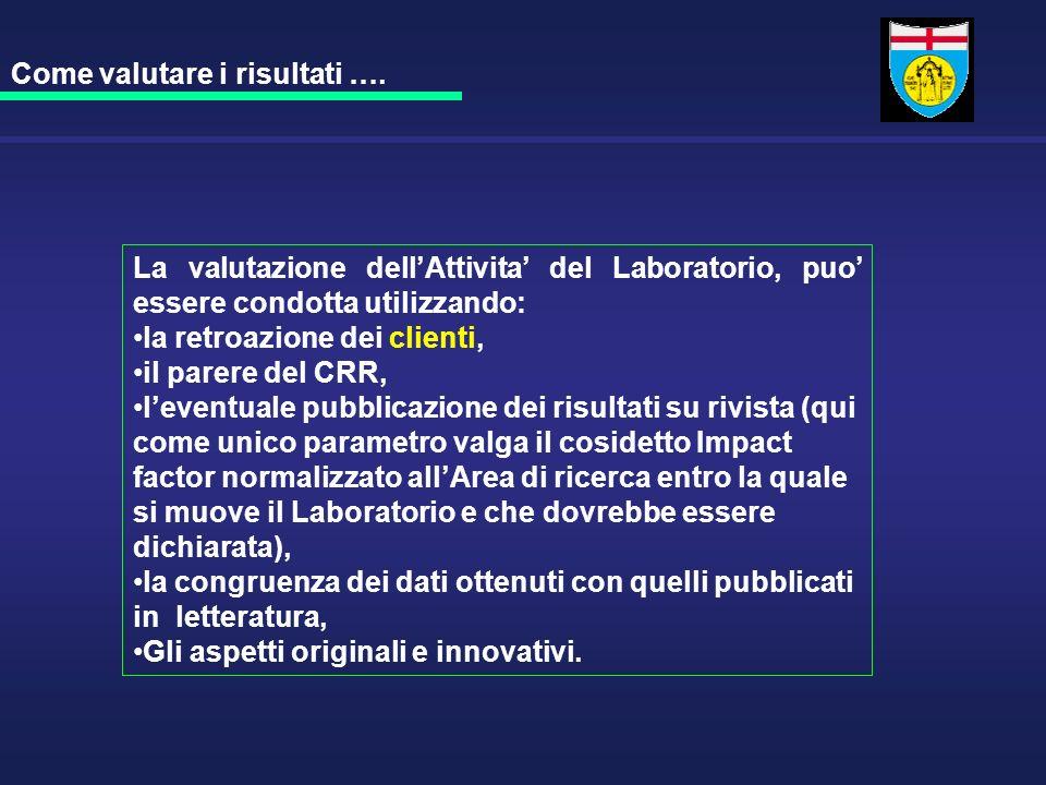 La valutazione dellAttivita del Laboratorio, puo essere condotta utilizzando: la retroazione dei clienti, il parere del CRR, leventuale pubblicazione