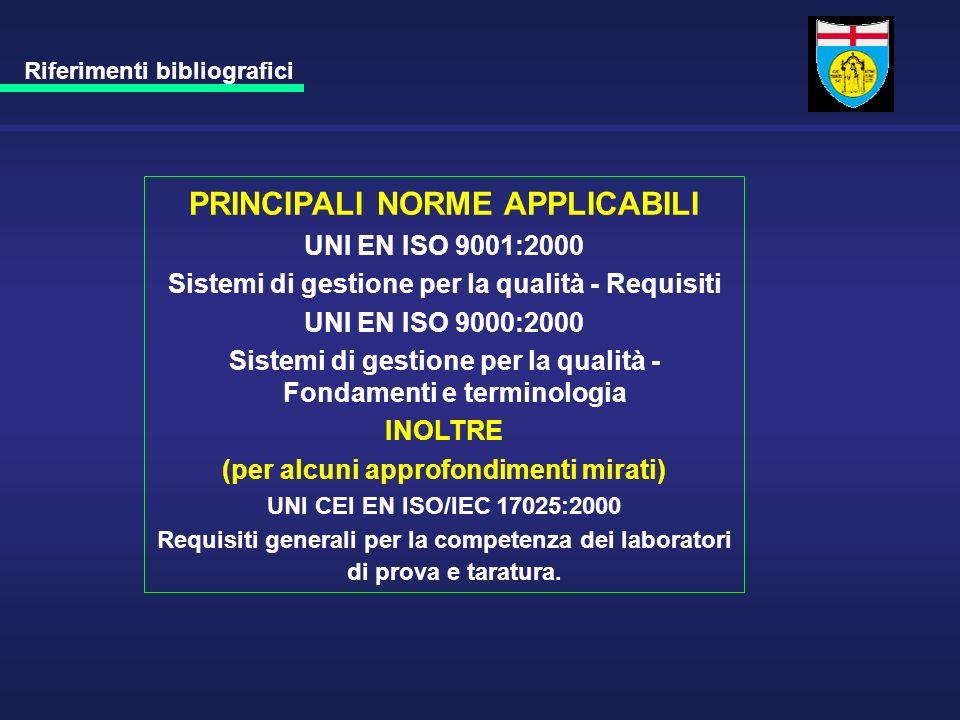 Riferimenti bibliografici PRINCIPALI NORME APPLICABILI UNI EN ISO 9001:2000 Sistemi di gestione per la qualità - Requisiti UNI EN ISO 9000:2000 Sistem