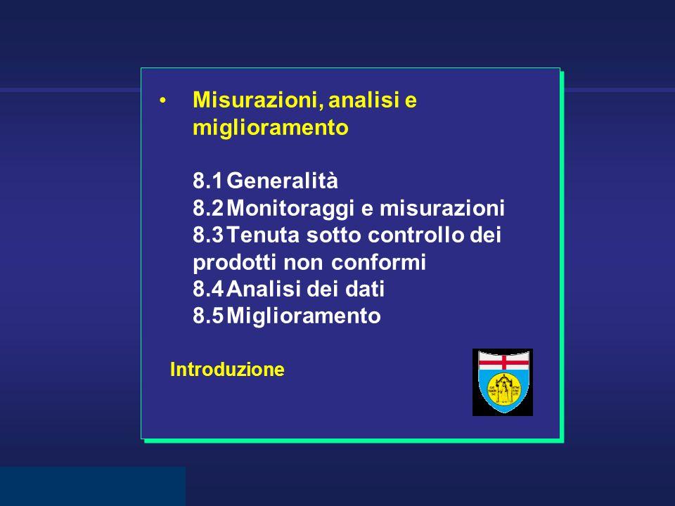 Misurazioni, analisi e miglioramento 8.1Generalità 8.2Monitoraggi e misurazioni 8.3Tenuta sotto controllo dei prodotti non conformi 8.4Analisi dei dat