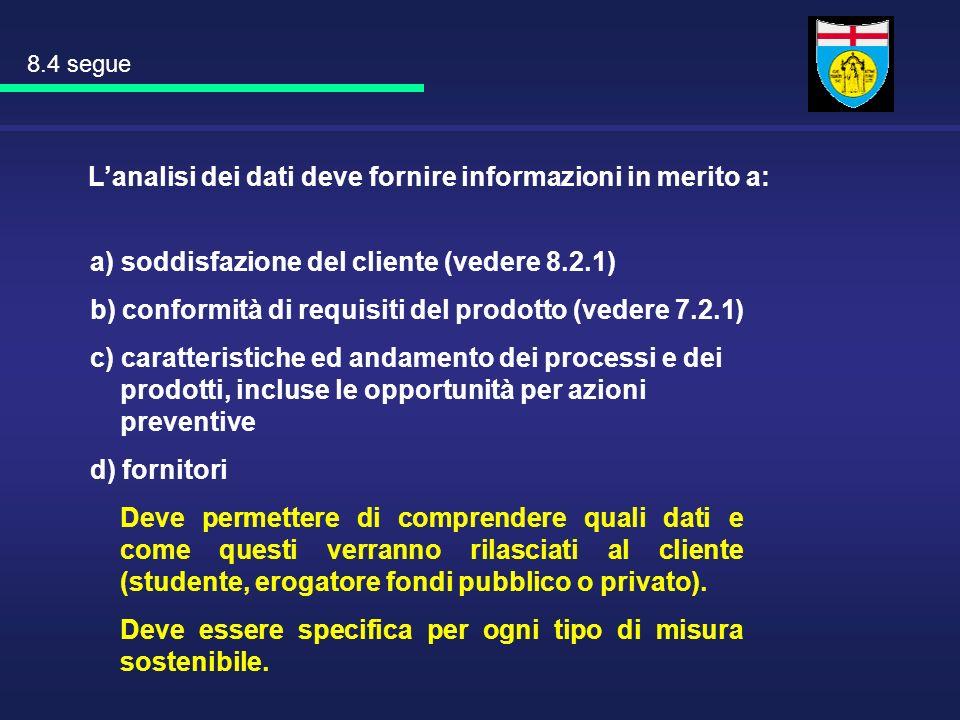a) soddisfazione del cliente (vedere 8.2.1) b) conformità di requisiti del prodotto (vedere 7.2.1) c) caratteristiche ed andamento dei processi e dei