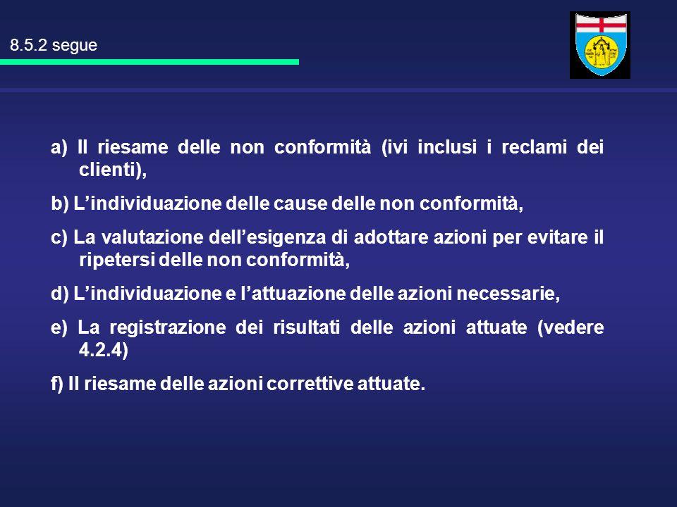 8.5.2 segue a) Il riesame delle non conformità (ivi inclusi i reclami dei clienti), b) Lindividuazione delle cause delle non conformità, c) La valutaz