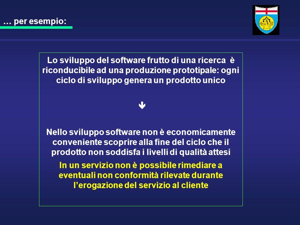 Lo sviluppo del software frutto di una ricerca è riconducibile ad una produzione prototipale: ogni ciclo di sviluppo genera un prodotto unico Nello sv