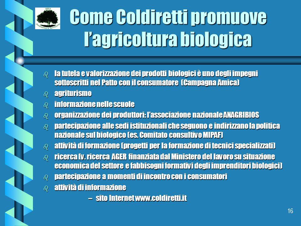 16 Come Coldiretti promuove lagricoltura biologica b la tutela e valorizzazione dei prodotti biologici è uno degli impegni sottoscritti nel Patto con